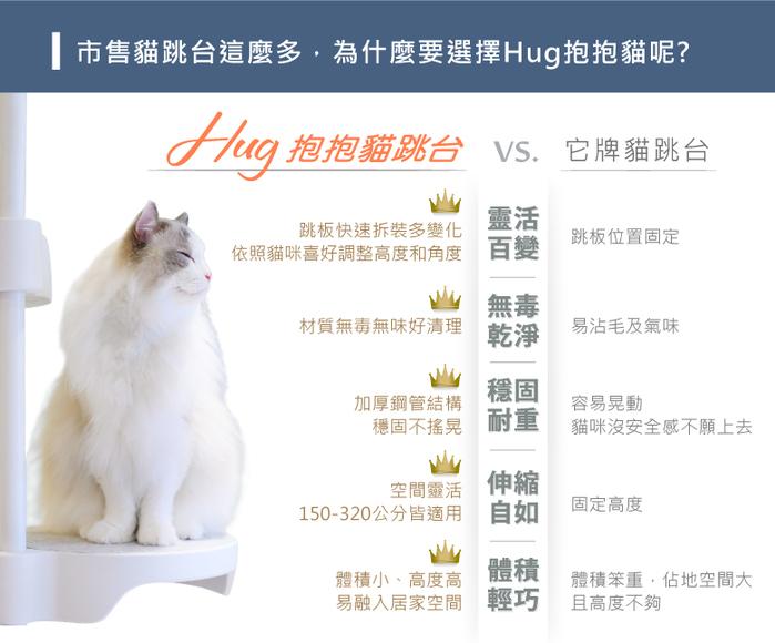 Hug抱抱貓跳台  專為您的愛貓打造 - 標準款