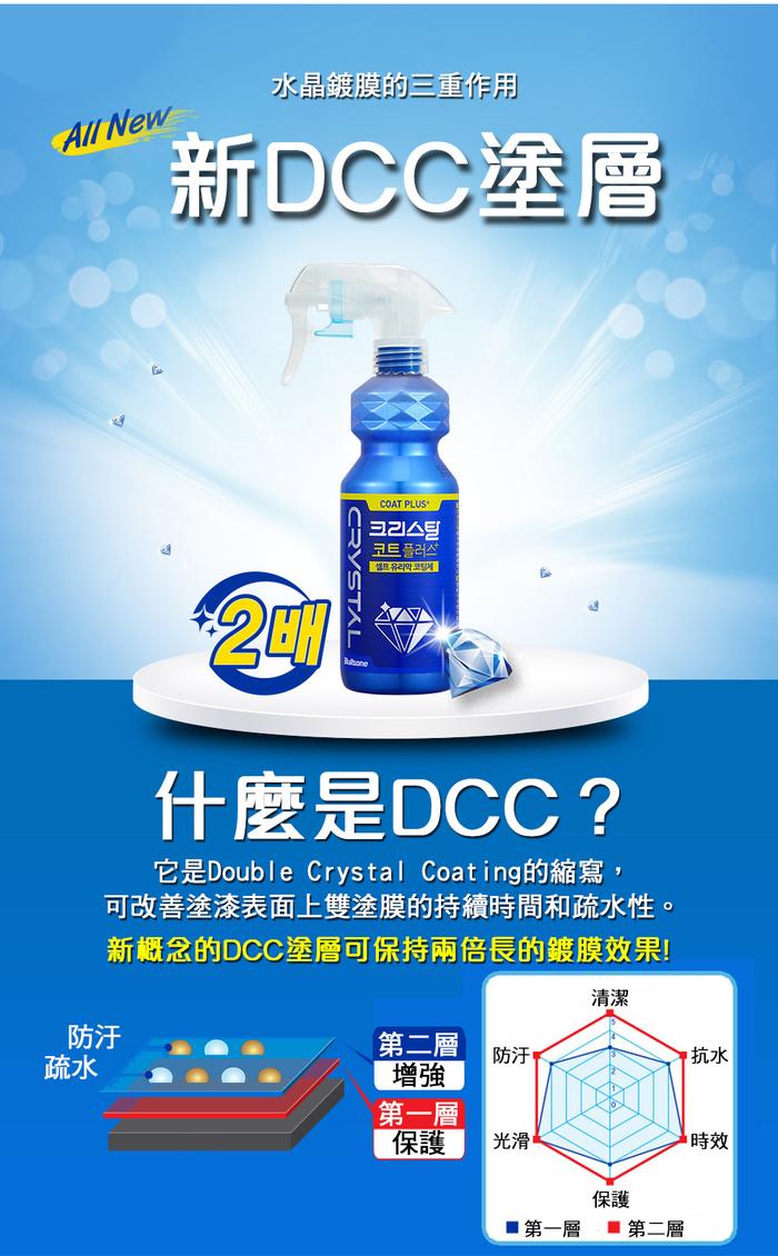 勁牛王|Bullsone Crystal水晶鍍膜劑 (步驟 3)
