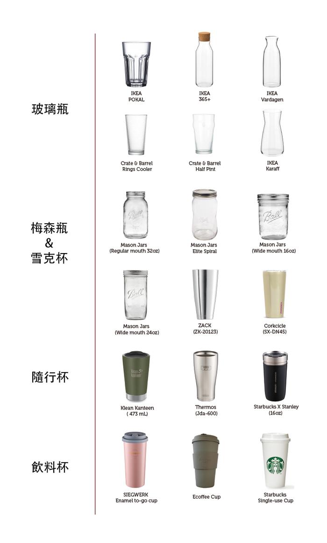 FLYTTA|SKUZEE鮮榨蓋 - 榨汁/泡茶 多功能飲品調理組(珊瑚紅)(贈1L玻璃瓶)