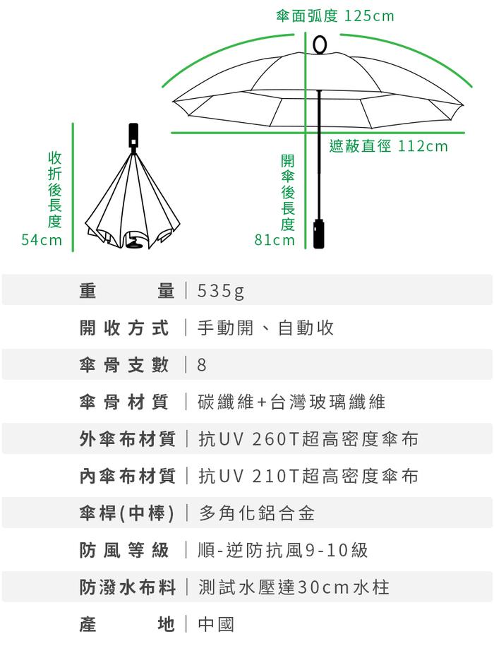 【集購】MEI&NAI 原創反向傘 2.0
