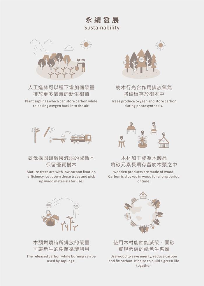 (複製)知音文創|原木0.5自動筆 東非黑黃檀 大葉黃花梨