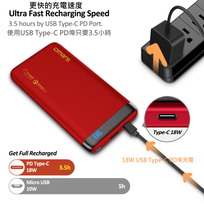 omars USB Type-C/PD 輕量快充行動電源(魂動紅)