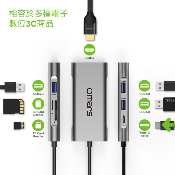 omars|7合1Type-C多功能HUB鋁合金集線器