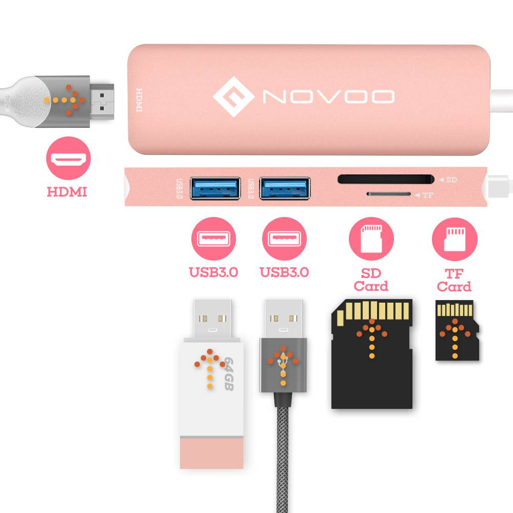 NOVOO|5合1Type-C多功能HUB集線器(乾燥玫瑰粉)