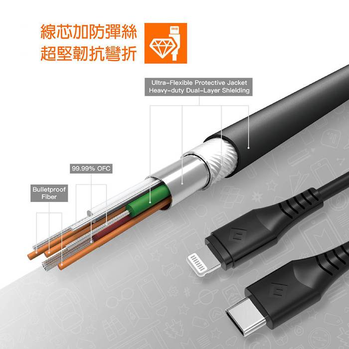 NOVOO|Type C to Lightning快速傳輸充電線-1.2M(白色)