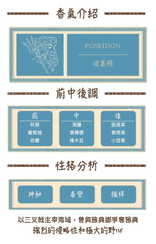 YIXIGE|木質擴香禮盒