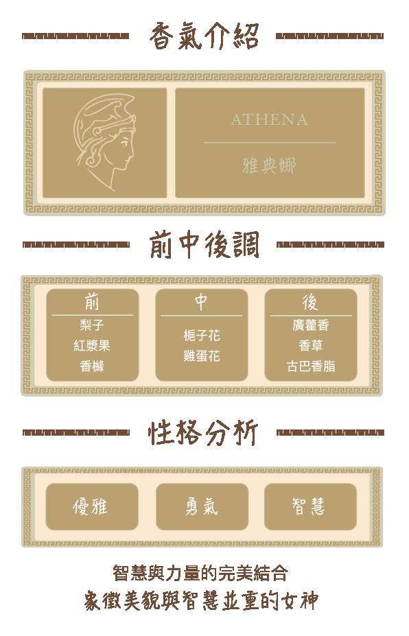 (複製)YIXIGE|Hera 希拉(10ml香水)