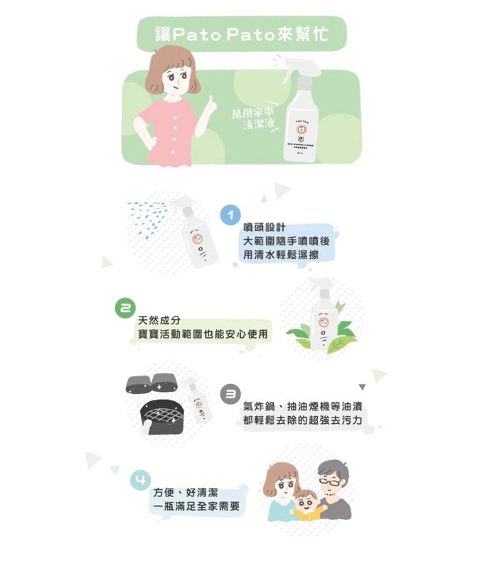 (複製)PatoPato 碗盤清潔液 - 500ml x 2入+ 2000ml 補充瓶 x 2入 (共4瓶裝)