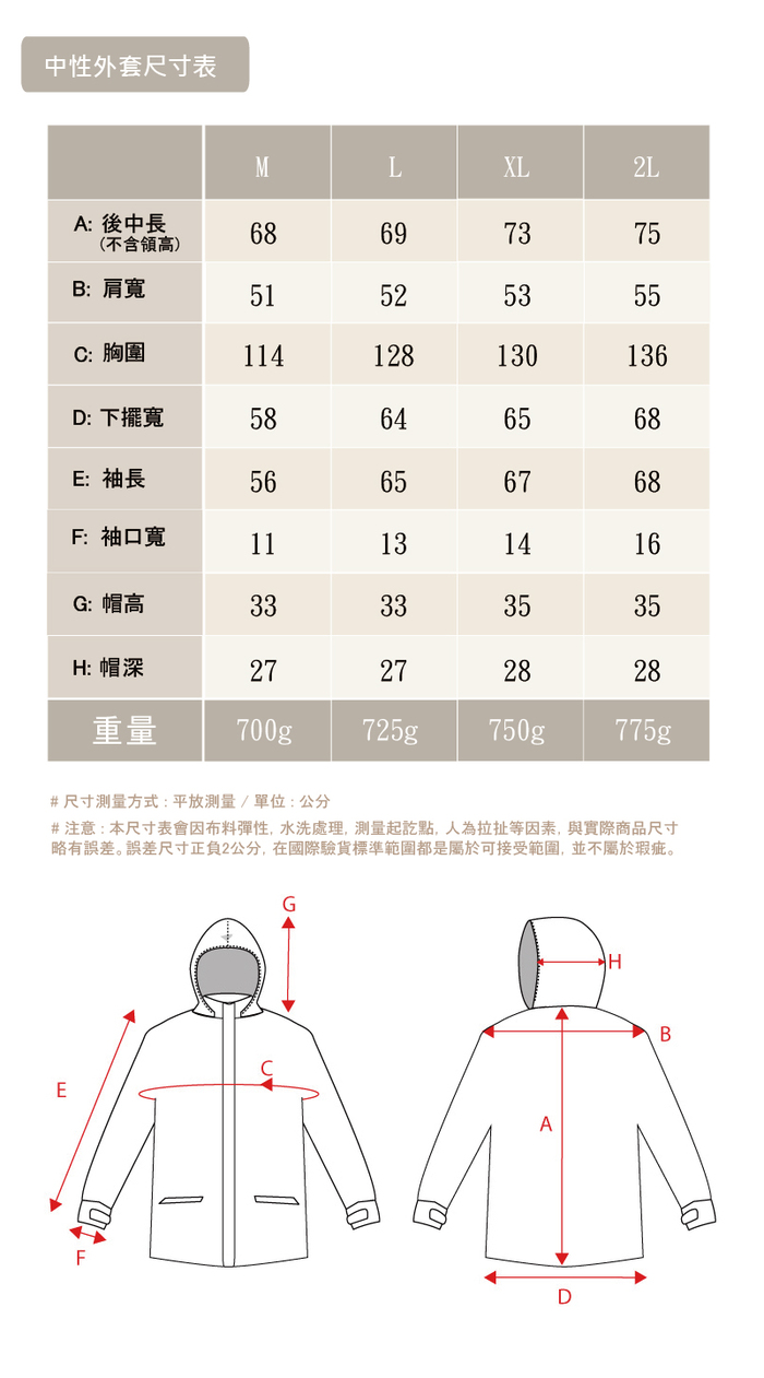 (複製)MORR|2021新版 - Postshorti 磁吸式反穿防水外套(個性黑)