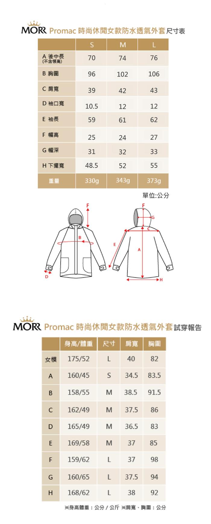 (複製)MORR Rainster 女款抽繩防水風衣外套(炫藜紅)