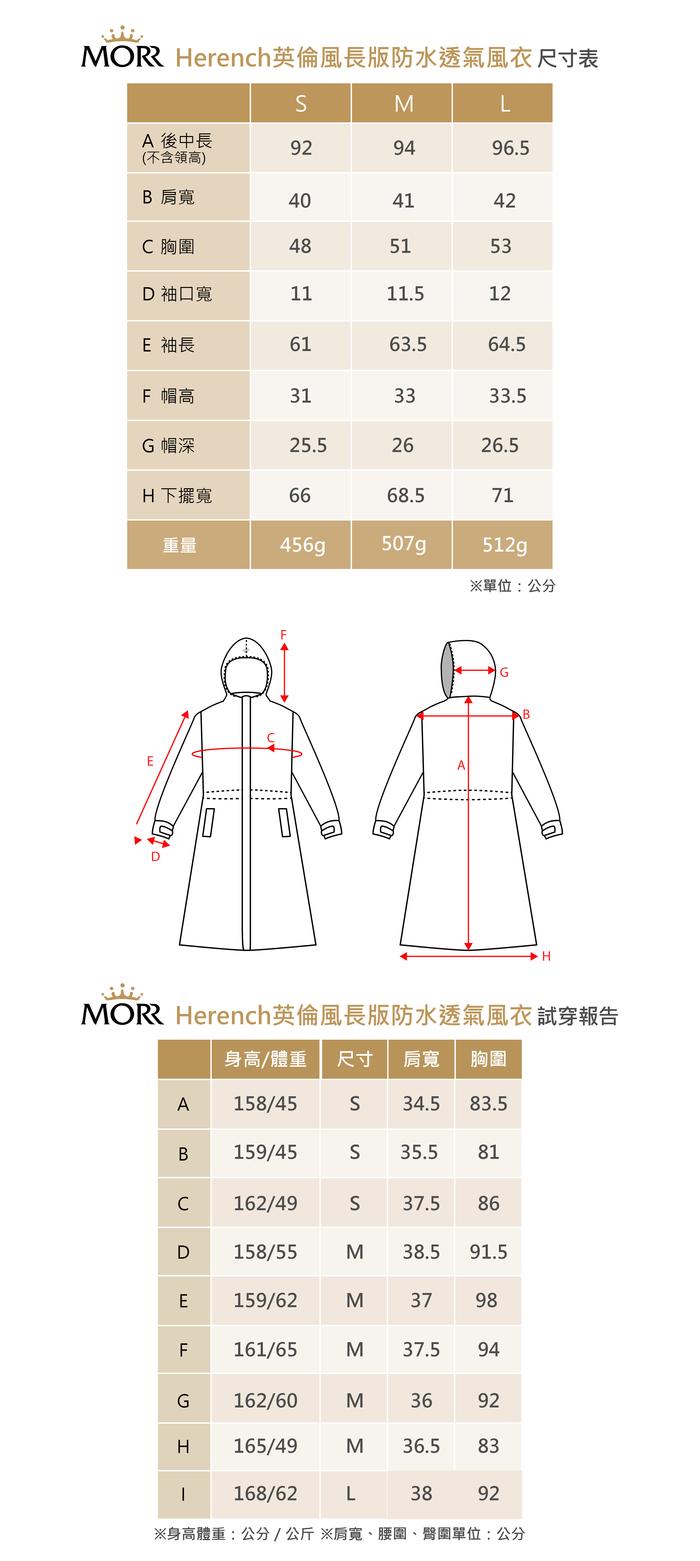 (複製)MORR Techler 流線剪裁機能防水外套(叢林綠)