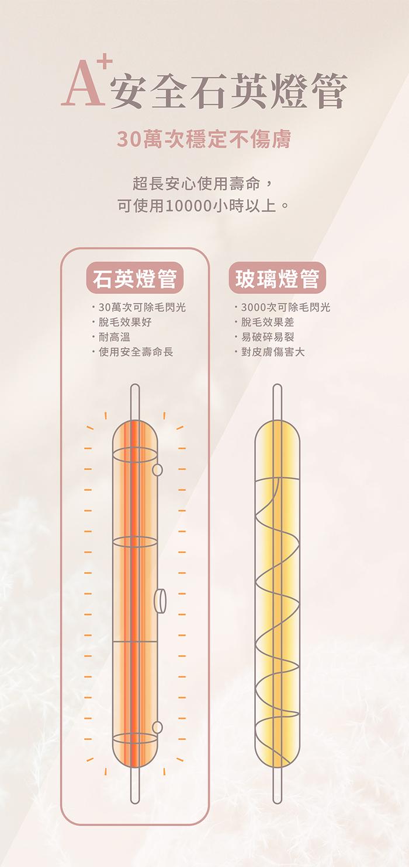 (複製)【集購】CBD 漢麻毯枕套組 (原胚白)
