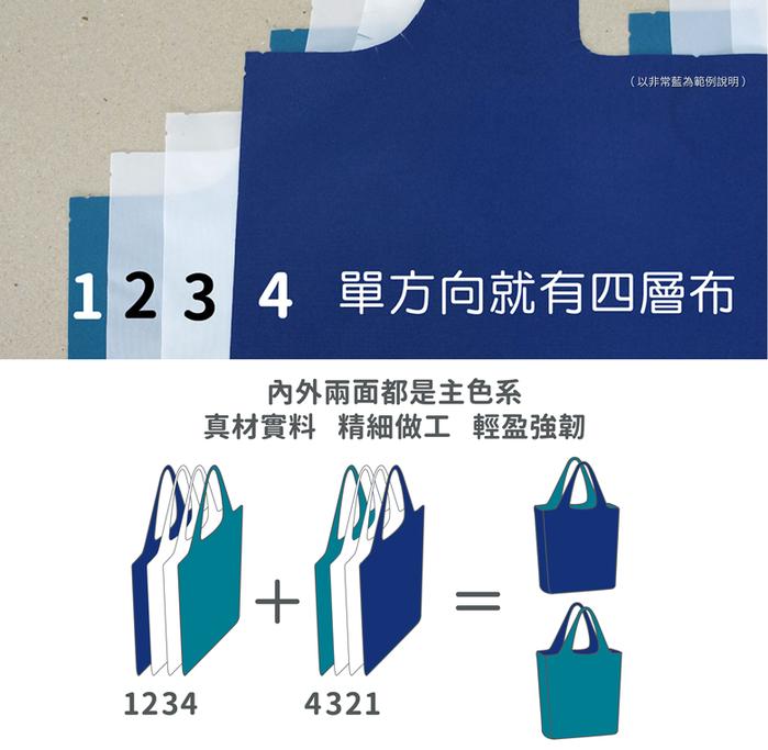 seisei 雙色托特包-肩背手提兩用 撞色搭配 雙正面 (非常藍 Indigo)