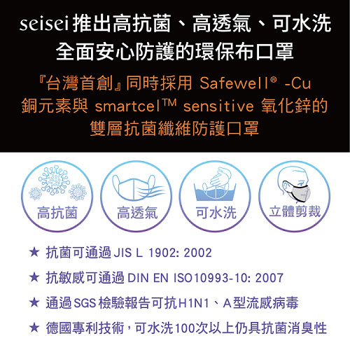 seisei|雙層抗菌消臭布口罩_專利銅元素+德國氧化鋅 (塗鴉-粉)