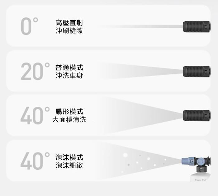 (複製)NEWYES 10吋智能畫板/APP同步數位板