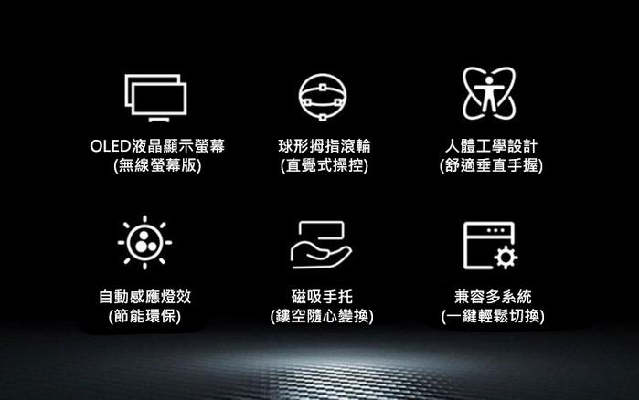 DeLUX  SEEKER 垂直滑鼠(M618XSD)(無線螢幕版)