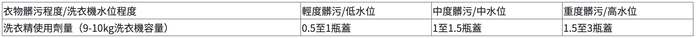 Ran 冉|001 經典衣物洗衣精 玫瑰鼠尾草-1000ml